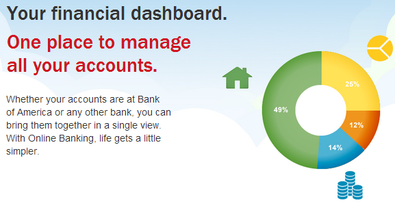Bank Of America Mortgage Wiring Instructions : How much does it cost to open a savings account with bank