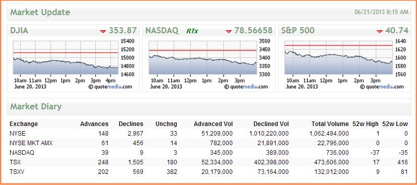 Market Update_0